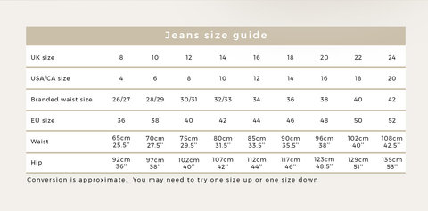 Jeans Fit Guide for Tall Women Long Tall Sally Blog