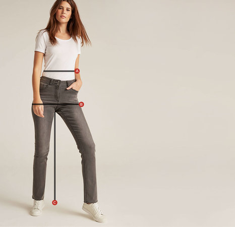 2b936a318604 Jeans Fit Guide for Tall Women - Long Tall Sally Blog