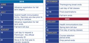 Academic Calendar Upenn.Class Of 2023 Parents Resources Penn Parents